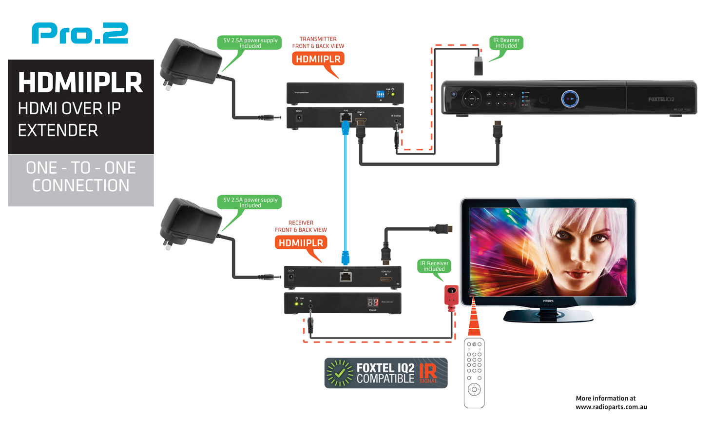 Pro2 Hdmiiplr Hdmi Over Ip Cat6 Extender With Led Ir