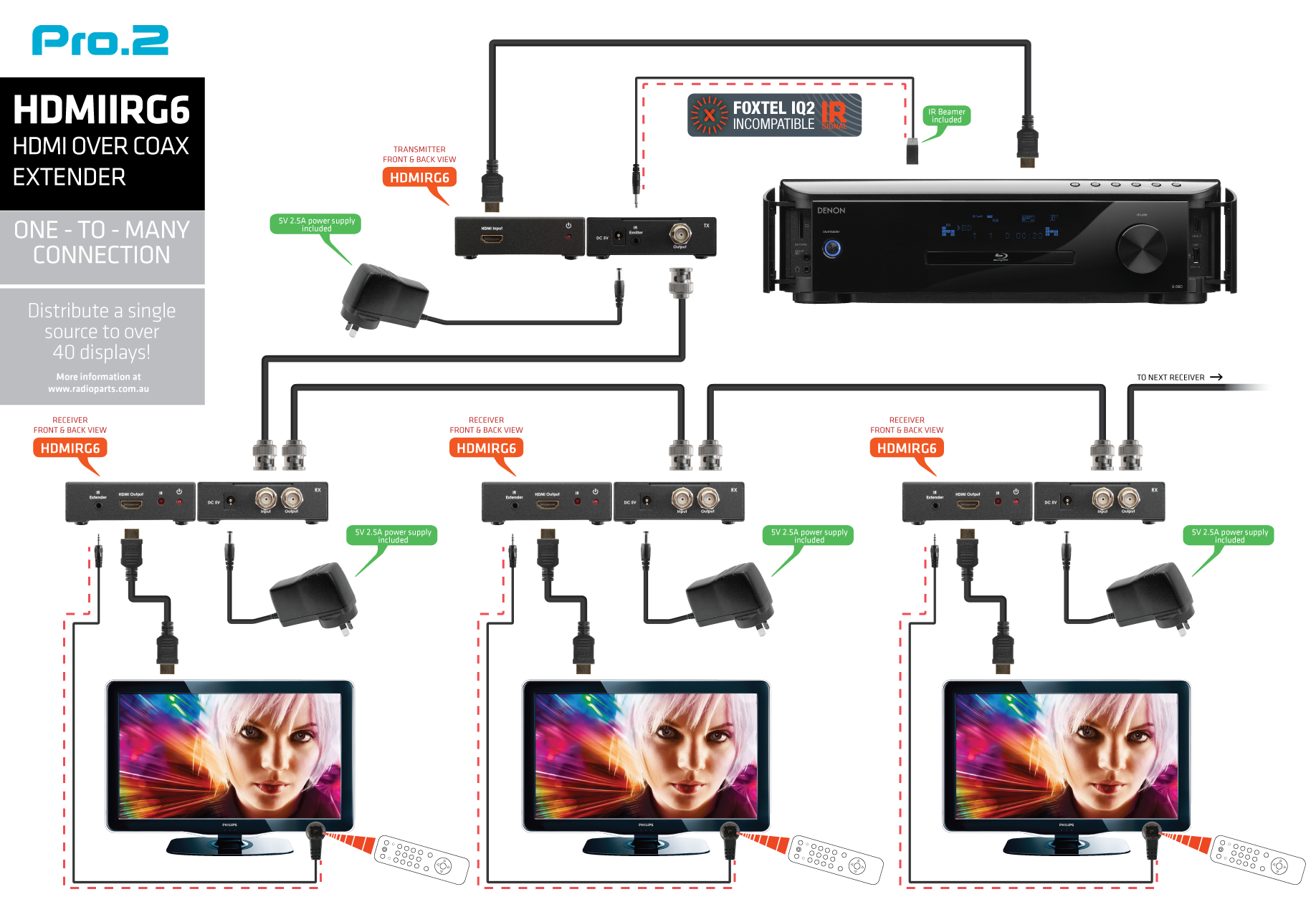 Pro2 Hdmirg6 Hdmi Over Single Coaxial Cable Extender Up To