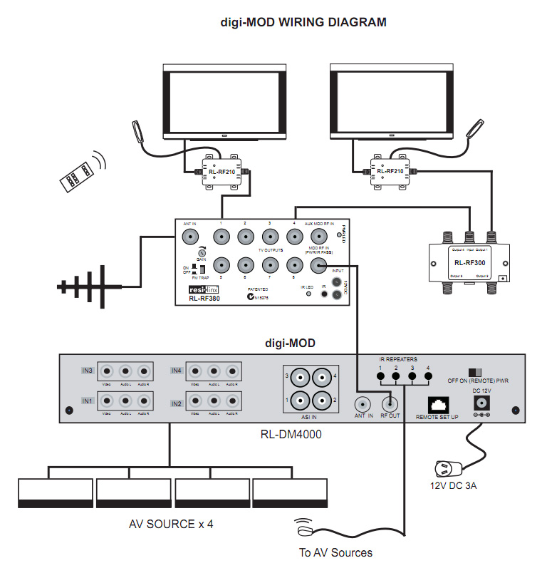 4 channel amp installation diagram with Rldm4000 Quad Dvb T Digital Modulator Channel Rf Digimod on Guide stereo systems 20 21 together with How To Wire Speakers To Your   420733 further Using Sonos With A Multi Room  lifier as well Showthread together with Kenwood Kac M1824bt Bluetooth  lifier.