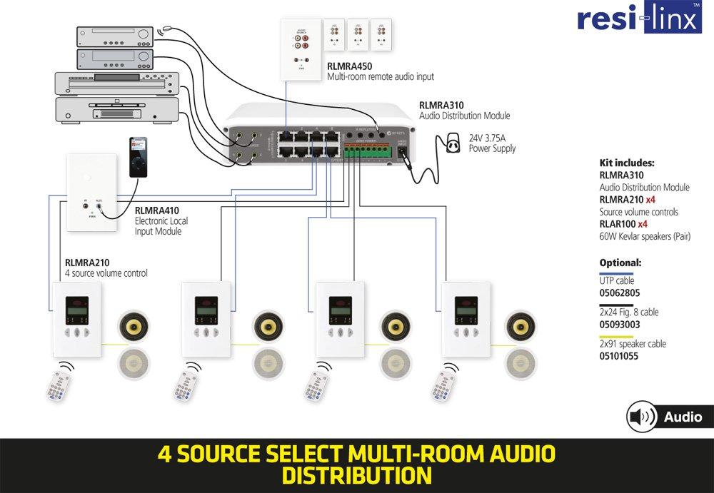 radio parts electronics components resi linx. Black Bedroom Furniture Sets. Home Design Ideas