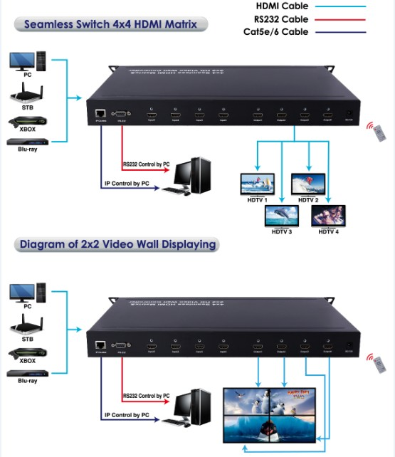 hdmimx4422 4 in 4 out hdmi matrix with 2x2 video wall pro2Hdmi Matrix Wiring Diagram #15