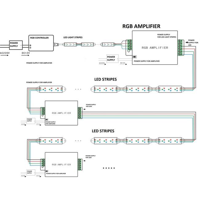 led lifier wiring diagram wiring diagramdoss ledamp2 rgb led amplifier dc12v 12a for led strips radioled lifier wiring diagram 19