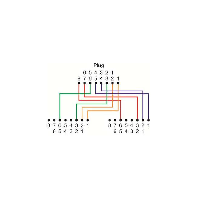 pk4515 rj45 splitter data to data 100mm cord 3-u5