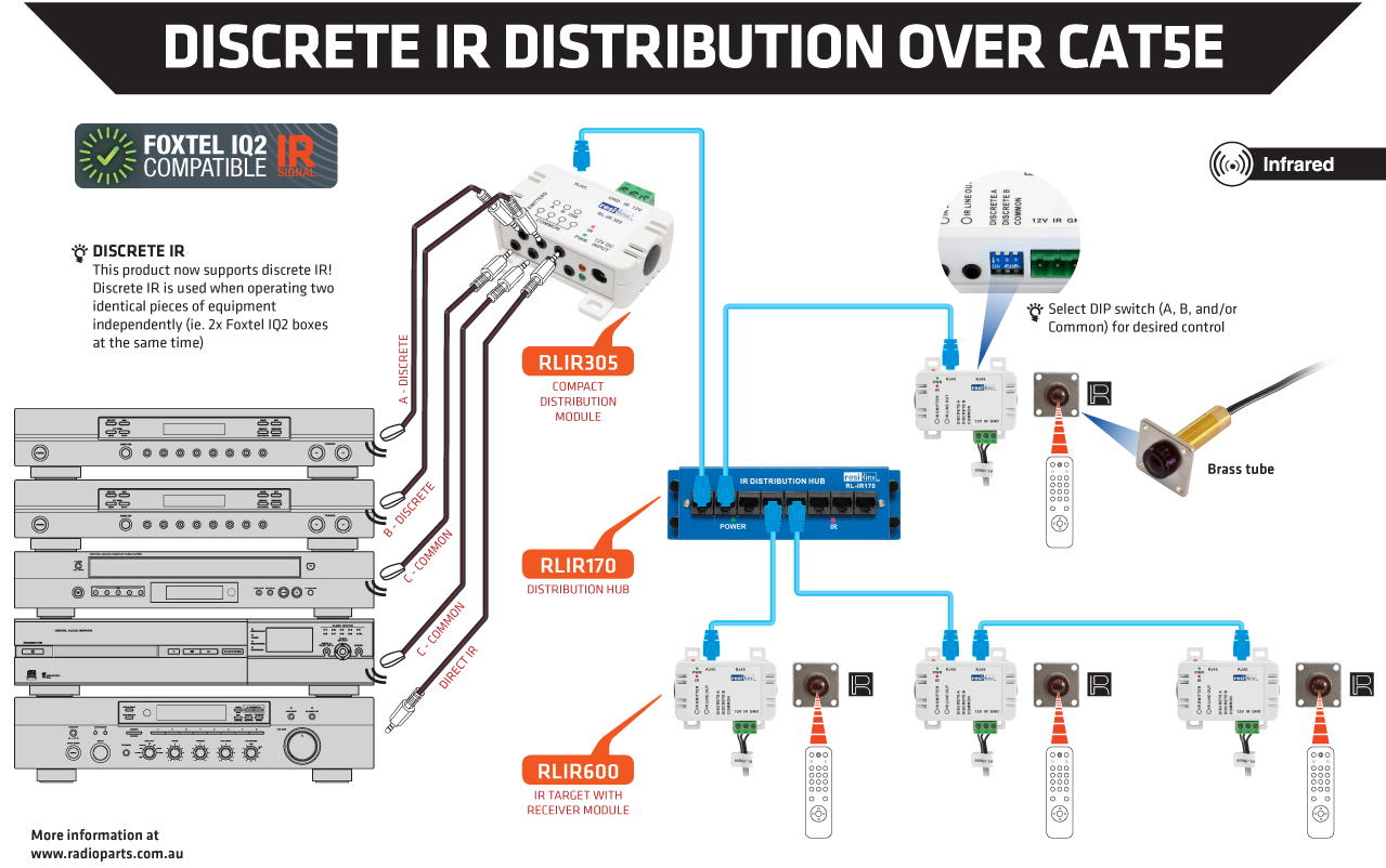 Foxtel Wiring Diagram 21 Images Diagrams Rj45 House Resilinx Rlir600 Resi Linx Rlir170 Ir Over Cat5 Distribution Hub 7x In 1