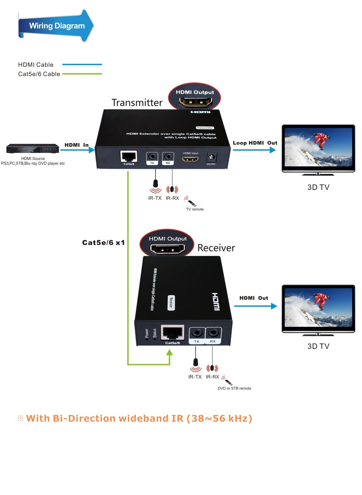 Hdmi Product Categories Pro2 2016 Wiring Diagram Of Cable