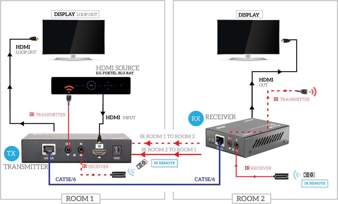 Hdmi To Cat5e Wiring Diagram Guide And Troubleshooting Of Pdf Library Rh 83 Skriptoase De Cat5 Printable